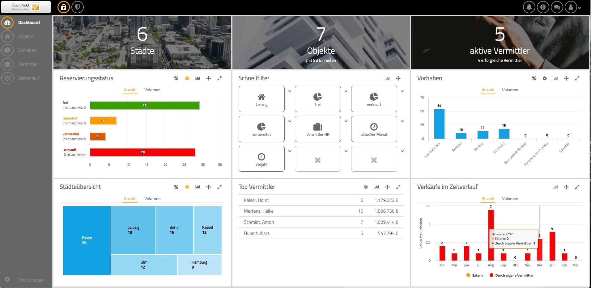 TeamProQ-Dashboard-Schnellfilter